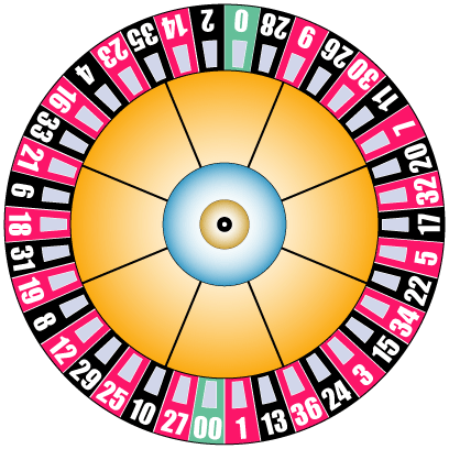 The game of roulette is simple and can be lucrative